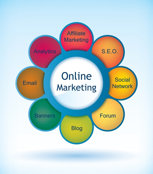 Propuestas-de-Marketing-Online